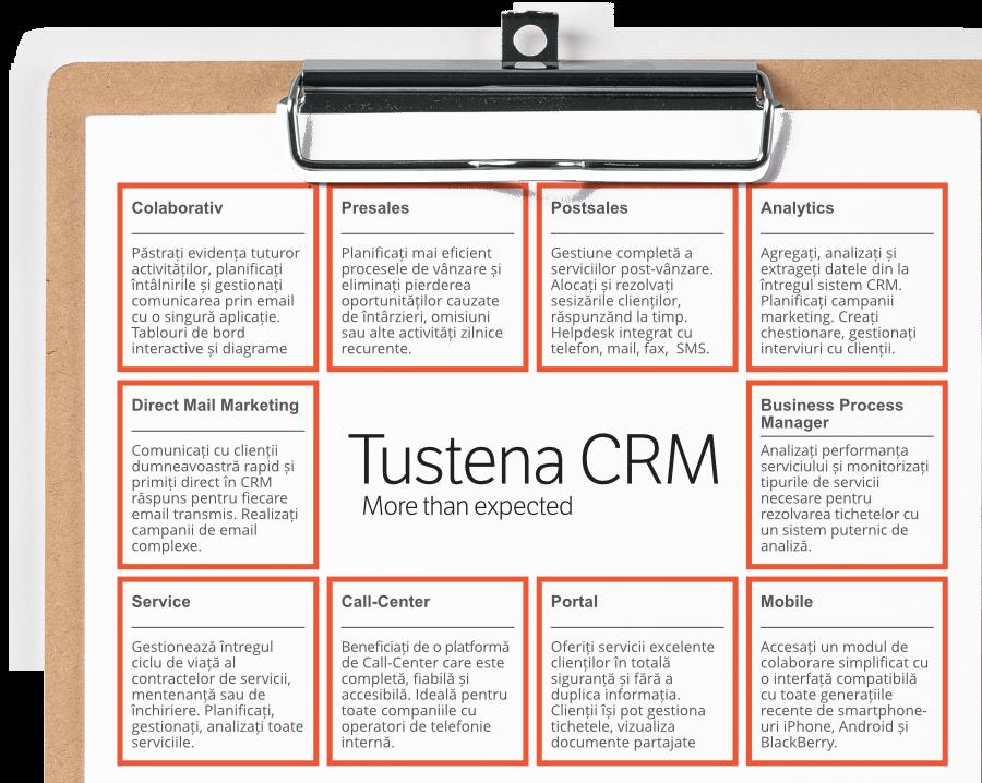 Tustena CRM - Solutie software CRM