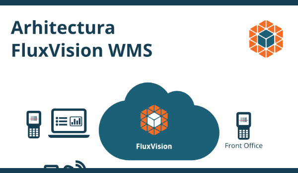 Arhitectura FluxVision WMS