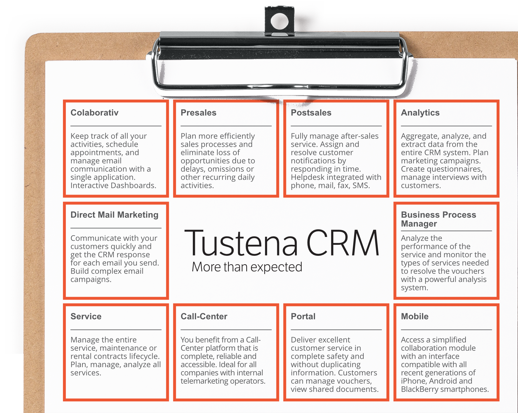 Tustena CRM - Software Solution